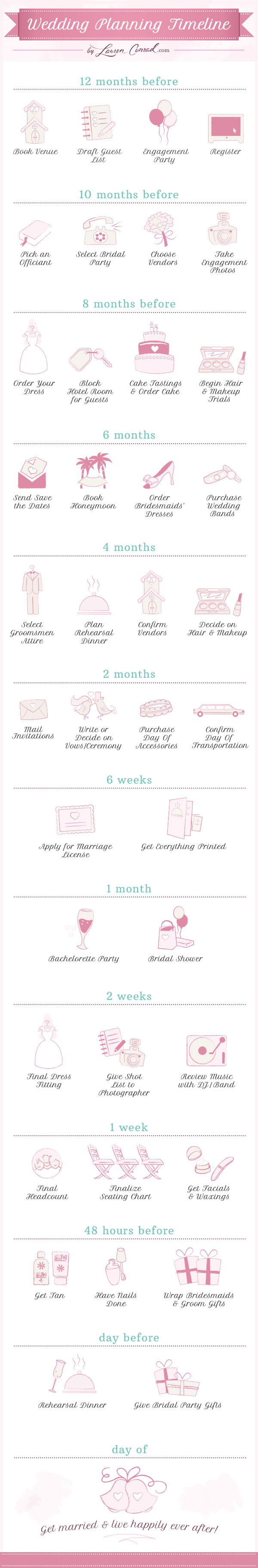 planning a diy wedding creating your own wedding planning